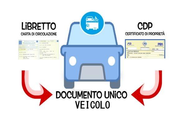 SCARICA FOGLIO CDP